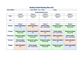 Blank Weekly Planning Template For Guided Reading By Christianne - Weekly lesson plan template doc