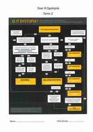 Range of extracts Utopia & Dystopia booklet