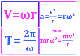 Maths / Physics A Level (Edexcel AQA OCR) Posters