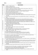 Science: C1 AQA Exam Cheat Sheet