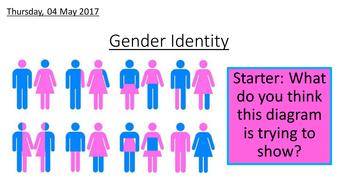 Gender Identity Lesson