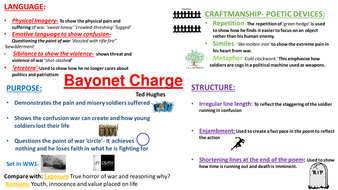 bayonet charge structure