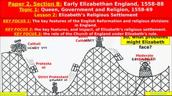 Edexcel Elizabethan England, Topic 1: Queen, Government & Religion - Lesson 2, Religious Settlement