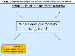 Explore how people can make moral decisions using Situation Ethics