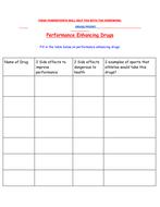 GCSE PE Performancing Enhancing Drugs worksheet