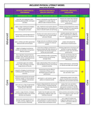 INCLUSIVE-PHYSICAL-LITERACY-MODEL.pdf