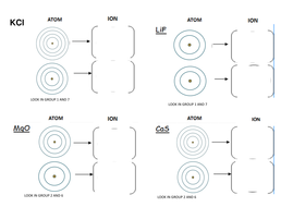 Ionic Bonding Differentiated Aqa C1 4 2 New Spec 9 1 2018 Teaching Resources