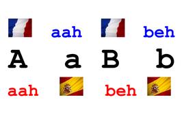 alphabet-display.docx