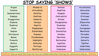 STOP-SAYING--SHOWS-.pptx