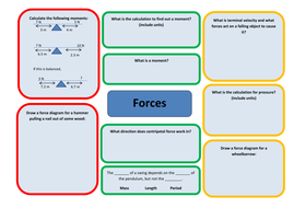 Forces key stage 3 revision learning mat