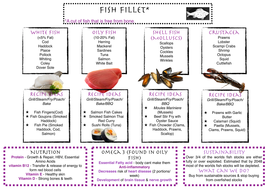 Fish-Fillet-Recipe-Ideas.pdf