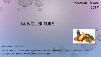 La nourriture - translation and speaking