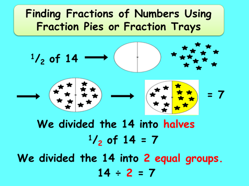 Y3 Y4 Fractions of a set of objects, numbers & amounts ...