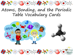 Chemistry atoms bonding and the periodic table word wall atoms bonding and the periodic table vocab urtaz Image collections