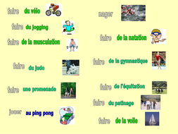 FRENCH - Quick revision of sports - ideal for HW or just before exams