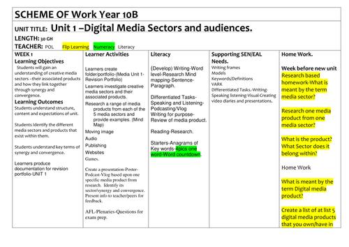 Unit I Digital Media Sectors and Audiences EXAM.