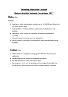 junior-apprentice-Learning-Objectives-Covered.docx