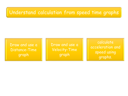 GCSE Physics calculations from distance time graphs