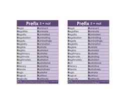Prefix-il.pdf