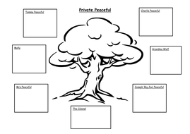 Private Peaceful Character Tree