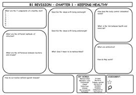 B1-Revision-Sheets.pptx