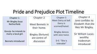 Pride-and-Prejudice-Plot-Timeline.pptx
