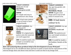 ipod pod product analyis graphics