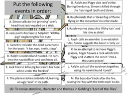 AQA Literature GCSE - Lord of the Flies overview