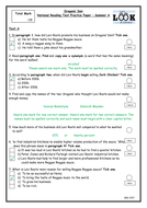 Dragons' Den - National Reading Test - Year 7 - Levi Roots and Peter Jones - Answers Included