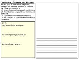Elements & Compounds Lesson