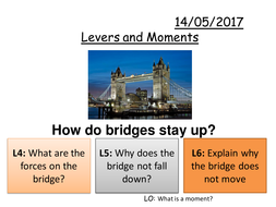 Levers-PPT.pptx