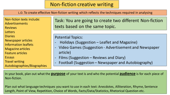 Make a Non-fiction text