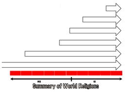 World-Religions-Timeline-Higher.pdf