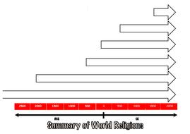 World-Religions-Timeline-Lower.pdf