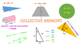 Exam-Formulae-Collective-memory.pptx