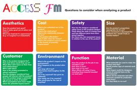 ACCESS-FM-tips.pdf