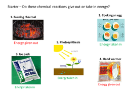Energy in Chemical Reactions.pptx