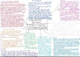 A Christmas Carol revision for GCSE