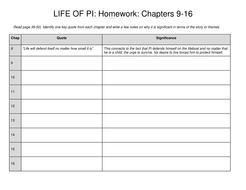 Life of Pi: Chapter 9-16