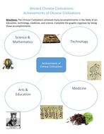 Ancient Chinese Civilizations: Achievements of Chinese Civilizations