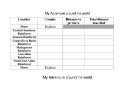 My-Adventure-around-the-world.docx