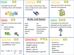 Acids and bases revision activities KS3 by hephelumps ...