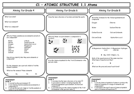 AQA GCSE 9-1 Chemistry C1 Revision Sheets (differentiated