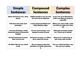 Simple, Compound and Complex Sentences! by TandLGuru - Teaching ...