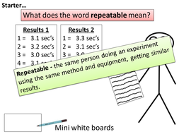 AQA - reliable, repeatable, reproducible and valid