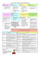 AQA English Language Paper 1 Revision Mat