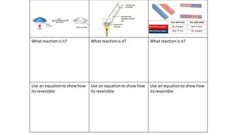 5.-Reversible-reactions-crib-sheet.pptx