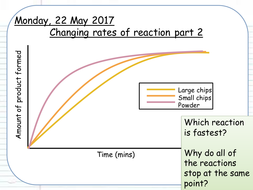 3.-Changing-rates-of-reaction-pt2.pptx
