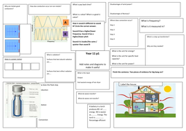 aqa p1 revision sheet goes with video