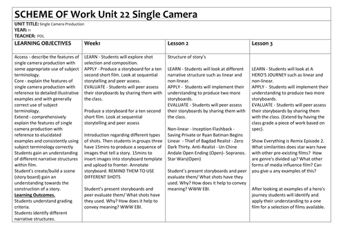 SOW-Unit 22-NEW BTEC Lvl 3 -Unit 4/10 Planning and Making a Film